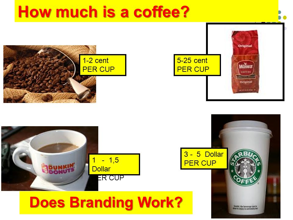 How much is a coffee? 1-2 cent PER CUP 5-25 cent PER CUP 1 - 1,5 Dollar PER CUP 3 - 5 Dollar PER CUP Does Branding Work?