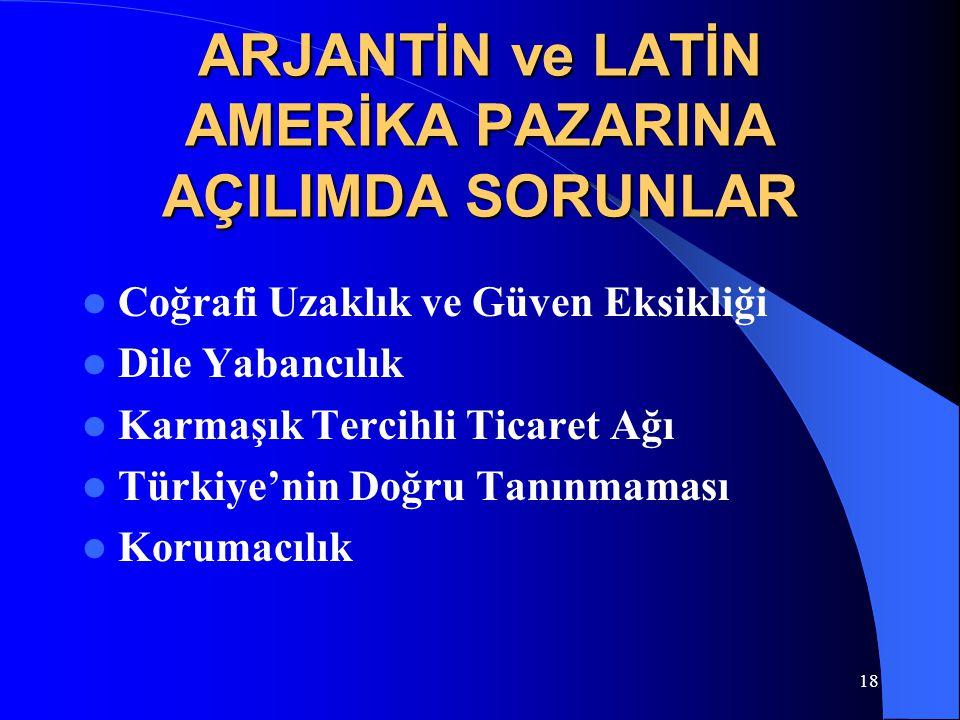 18 ARJANTİN ve LATİN AMERİKA PAZARINA AÇILIMDA SORUNLAR Coğrafi Uzaklık ve Güven Eksikliği Dile Yabancılık Karmaşık Tercihli Ticaret Ağı Türkiye'nin Doğru Tanınmaması Korumacılık