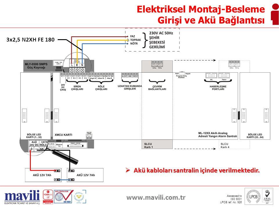 www.mavili.com.tr Assessed to ISO 9001 LPCB ref. no. 926  Akü kabloları santralin içinde verilmektedir. 3x2,5 N2XH FE 180 Elektriksel Montaj-Besleme
