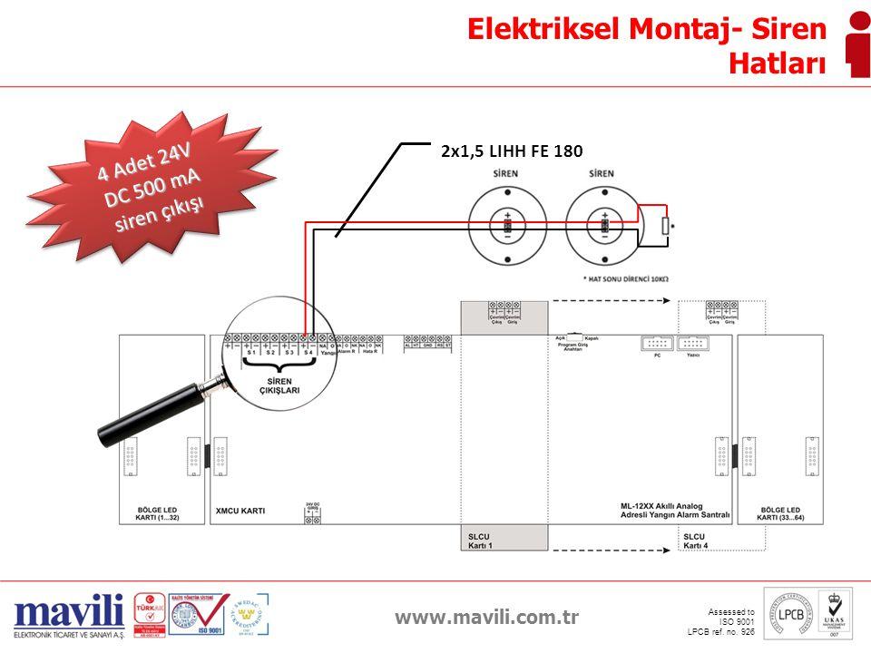 www.mavili.com.tr Assessed to ISO 9001 LPCB ref. no. 926 Elektriksel Montaj- Siren Hatları 4 Adet 24V DC 500 mA siren çıkışı 2x1,5 LIHH FE 180