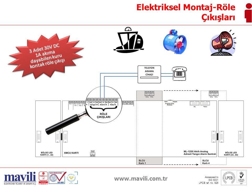 www.mavili.com.tr Assessed to ISO 9001 LPCB ref. no. 926 Elektriksel Montaj-Röle Çıkışları 3 Adet 30V DC 1A akıma dayabilen kuru kontak röle çıkışı