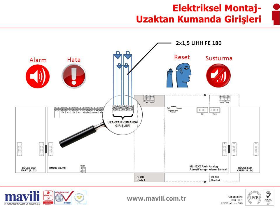 www.mavili.com.tr Assessed to ISO 9001 LPCB ref. no. 926 Elektriksel Montaj- Uzaktan Kumanda Girişleri Alarm Hata Reset Susturma 2x1,5 LIHH FE 180