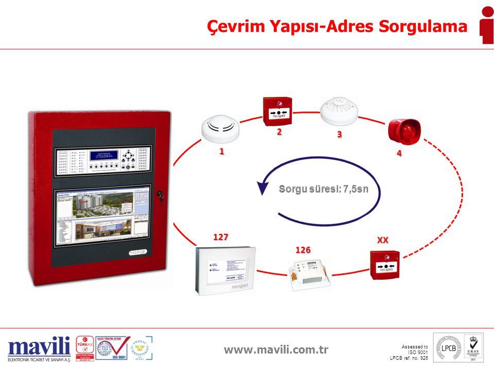 www.mavili.com.tr Assessed to ISO 9001 LPCB ref.no.