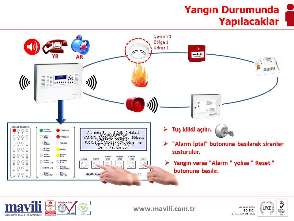 www.mavili.com.tr Assessed to ISO 9001 LPCB ref. no. 926 Yangın Durumunda Yapılacaklar Çevrim 1 Bölge 1 Adres 1 YR AR Alarmda Bölge: 1 Ddisi:2 Hata:1