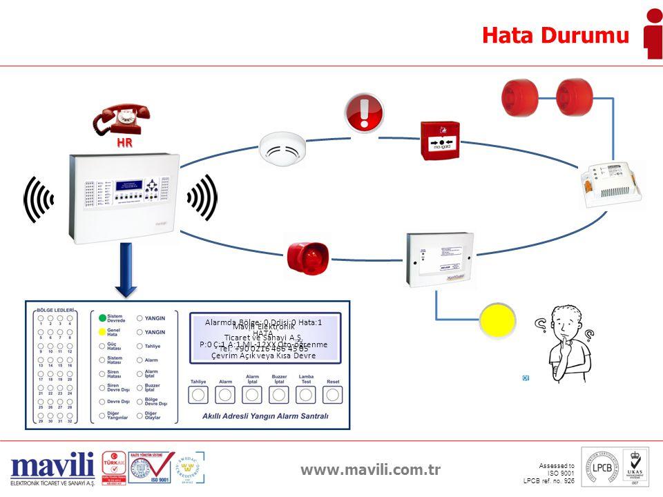 www.mavili.com.tr Assessed to ISO 9001 LPCB ref. no. 926 Hata Durumu HR Alarmda Bölge: 0 Ddisi:0 Hata:1 ˟ HATA ˟ P:0 Ç:1 A:1 ML-12XX Oto-öğrenme Çevri
