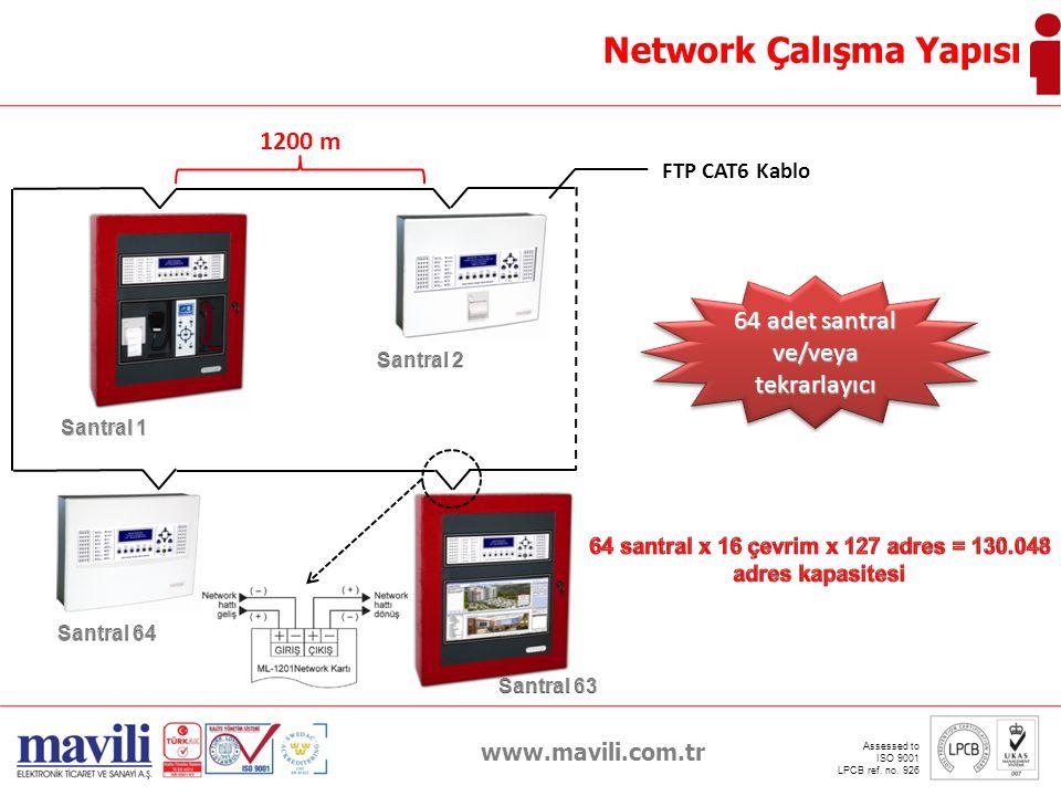 www.mavili.com.tr Assessed to ISO 9001 LPCB ref. no. 926 64 adet santral ve/veya tekrarlayıcı tekrarlayıcı 1200 m FTP CAT6 Kablo Network Çalışma Yapıs