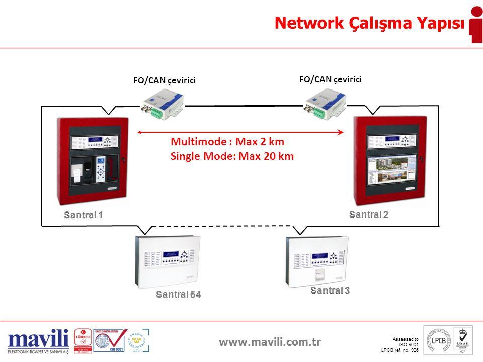 www.mavili.com.tr Assessed to ISO 9001 LPCB ref. no. 926 Network Çalışma Yapısı Multimode : Max 2 km Single Mode: Max 20 km FO/CAN çevirici