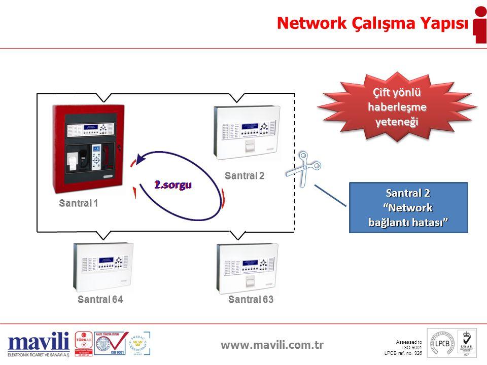 "www.mavili.com.tr Assessed to ISO 9001 LPCB ref. no. 926 Network Çalışma Yapısı 1.sorgu 2.sorgu Santral 2 ""Network bağlantı hatası"" Çift yönlü haberle"