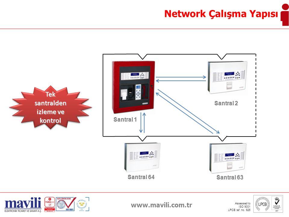 www.mavili.com.tr Assessed to ISO 9001 LPCB ref. no. 926 Network Çalışma Yapısı Tek santralden izleme ve kontrol