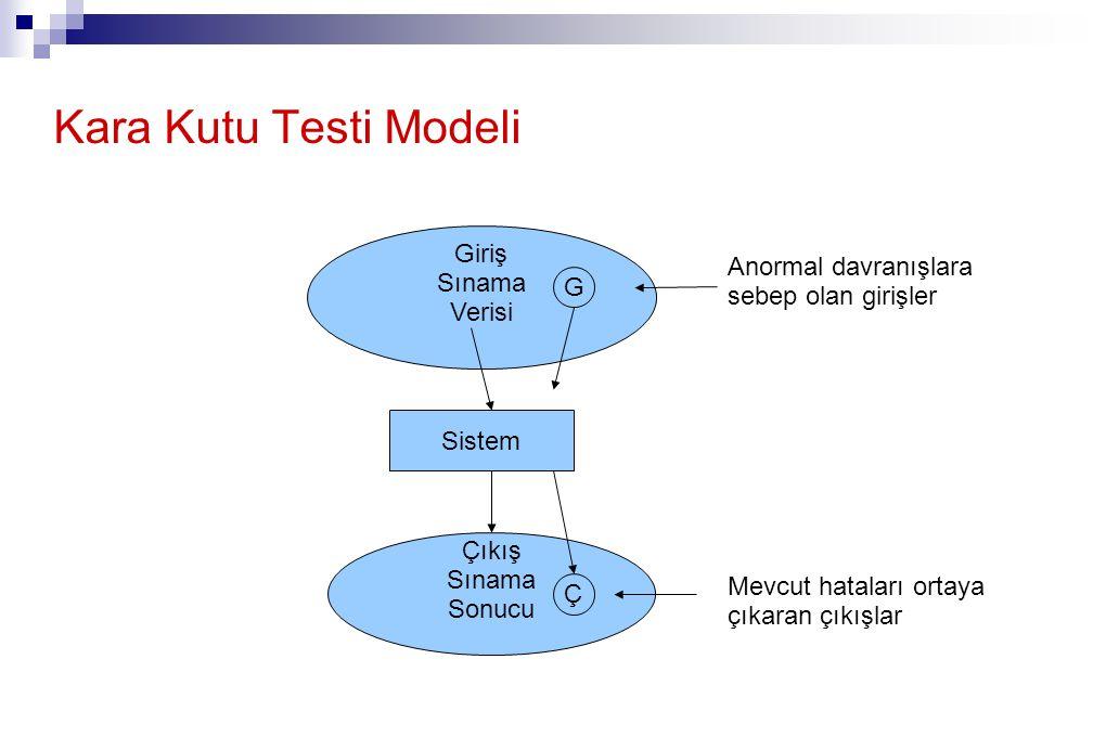 Kara Kutu Testi Modeli Giriş Sınama Verisi Çıkış Sınama Sonucu G Ç Sistem Anormal davranışlara sebep olan girişler Mevcut hataları ortaya çıkaran çıkışlar