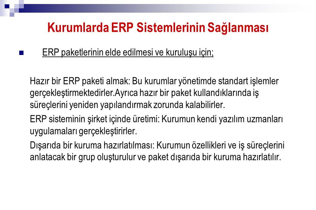 Kurumlarda ERP Sistemlerinin Sağlanması ERP paketlerinin elde edilmesi ve kuruluşu için; Hazır bir ERP paketi almak: Bu kurumlar yönetimde standart işlemler gerçekleştirmektedirler.Ayrıca hazır bir paket kullandıklarında iş süreçlerini yeniden yapılandırmak zorunda kalabilirler.