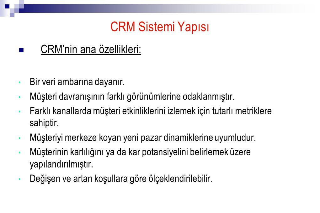 CRM Sistemi Yapısı CRM'nin ana özellikleri: Bir veri ambarına dayanır.