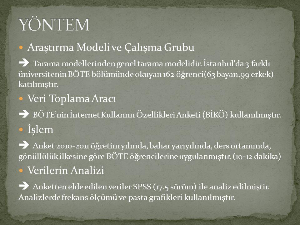 Araştırma Modeli ve Çalışma Grubu  Tarama modellerinden genel tarama modelidir. İstanbul'da 3 farklı üniversitenin BÖTE bölümünde okuyan 162 öğrenci(
