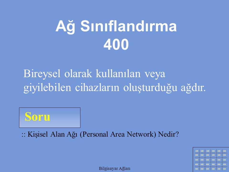 Bilgisayar Ağları Soru 100 200 300 400 500 Bilgisayar Ağları :: Kampüs Alan Ağı - MAN (Metropolitan-Area Network) Nedir.
