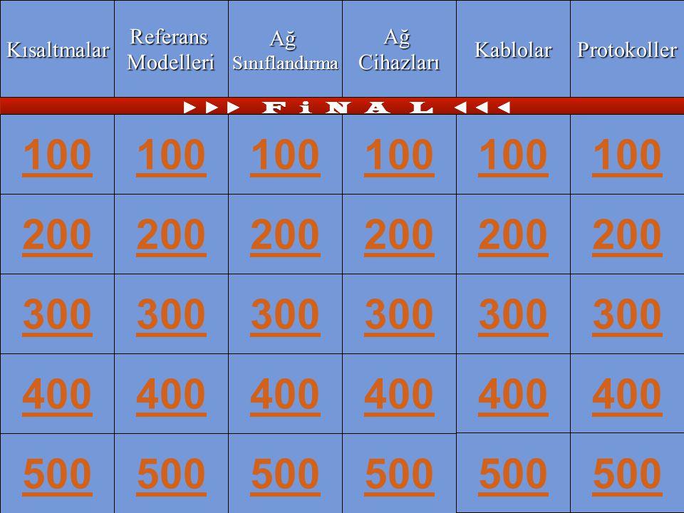 Bilgisayar Ağları RouterModesWANEncapsulationWANServicesRouterBasicsRouterCommands 100 200 300 400 500RouterModesWANEncapsulationWANServicesRouterBasicsRouterCommands 100 200 300 400 500 Kısaltmalar Referans Modelleri Ağ Sınıflandırma Ağ Cihazları Kablolar Protokoller 100 200 300 400 500 100 200 300 400 500 F i N A L ► ► ► F i N A L ◄ ◄ ◄