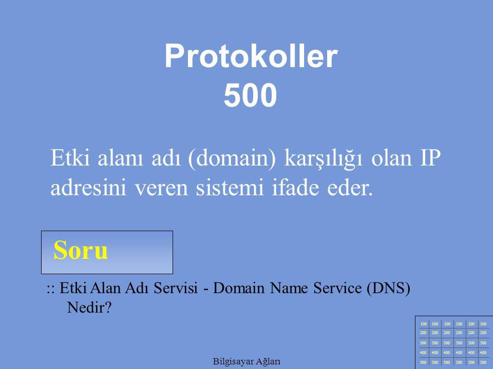 Bilgisayar Ağları Soru 100 200 300 400 500 Bilgisayar Ağları :: Dosya Aktarım Protokolü – File Transfer Protokol (FTP) Nedir.