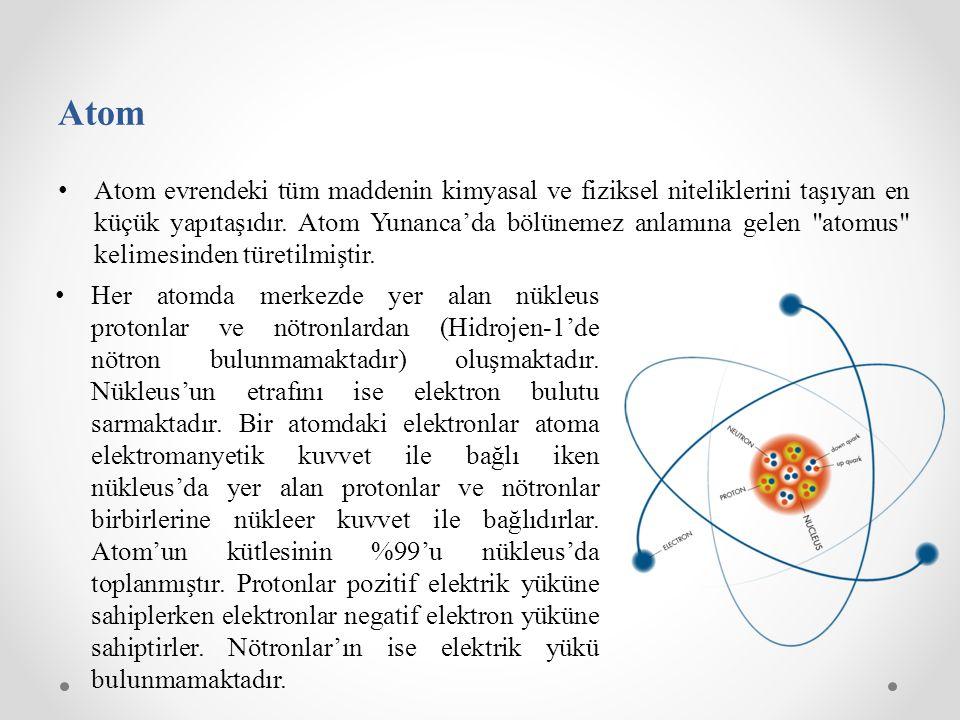 Atom Atom evrendeki tüm maddenin kimyasal ve fiziksel niteliklerini taşıyan en küçük yapıtaşıdır. Atom Yunanca'da bölünemez anlamına gelen