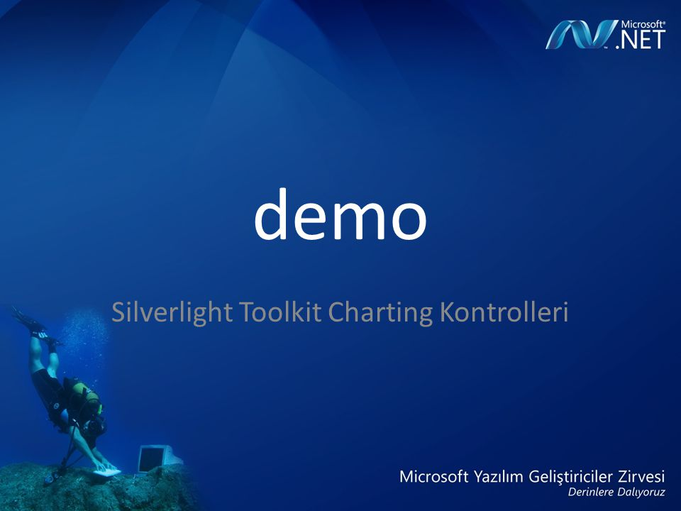 demo Silverlight Toolkit Charting Kontrolleri