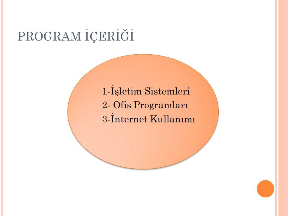 1-İşletim Sistemleri 2- Ofis Programları 3-İnternet Kullanımı PROGRAM İÇERİĞİ