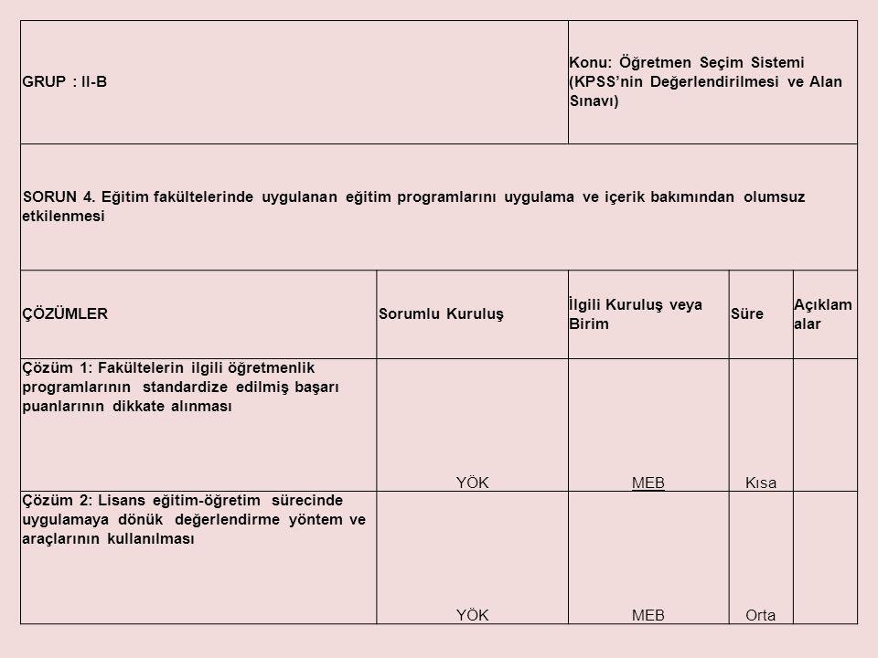GRUP : II-B Konu: Öğretmen Seçim Sistemi (KPSS'nin Değerlendirilmesi ve Alan Sınavı) SORUN 4. Eğitim fakültelerinde uygulanan eğitim programlarını uyg