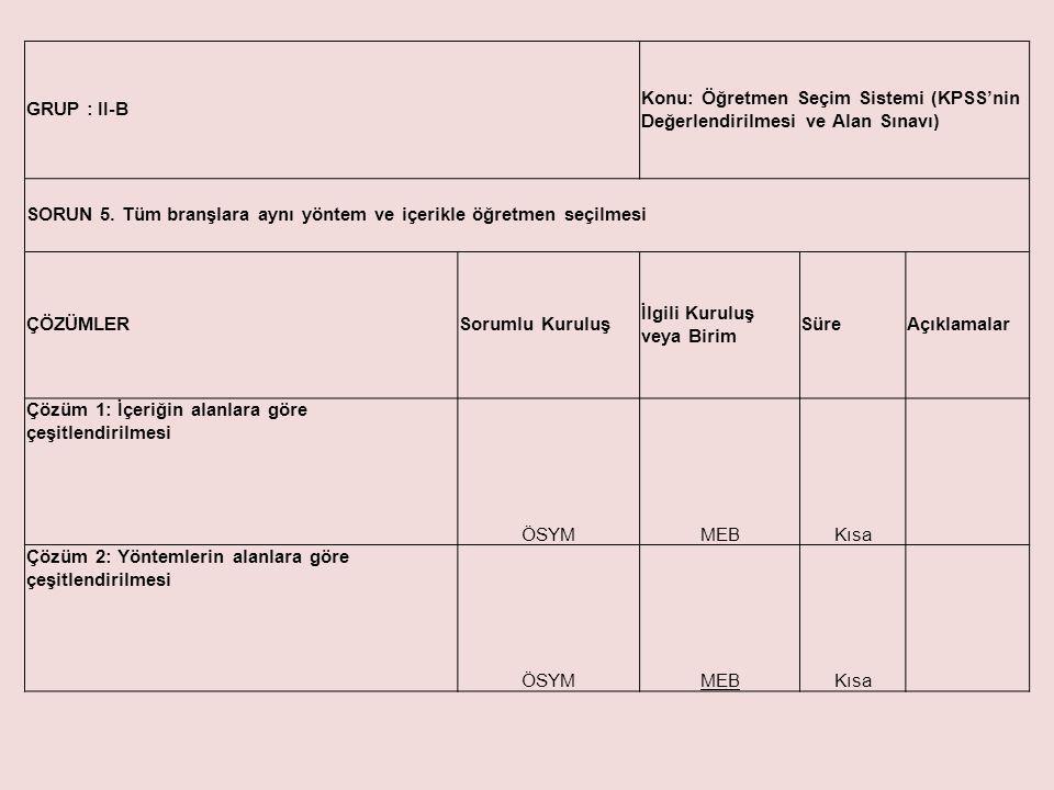 GRUP : II-B Konu: Öğretmen Seçim Sistemi (KPSS'nin Değerlendirilmesi ve Alan Sınavı) SORUN 5. Tüm branşlara aynı yöntem ve içerikle öğretmen seçilmesi