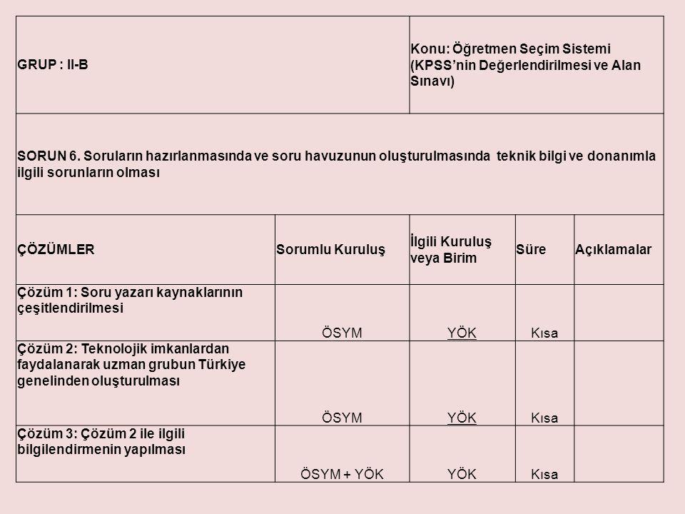 GRUP : II-B Konu: Öğretmen Seçim Sistemi (KPSS'nin Değerlendirilmesi ve Alan Sınavı) SORUN 6. Soruların hazırlanmasında ve soru havuzunun oluşturulmas