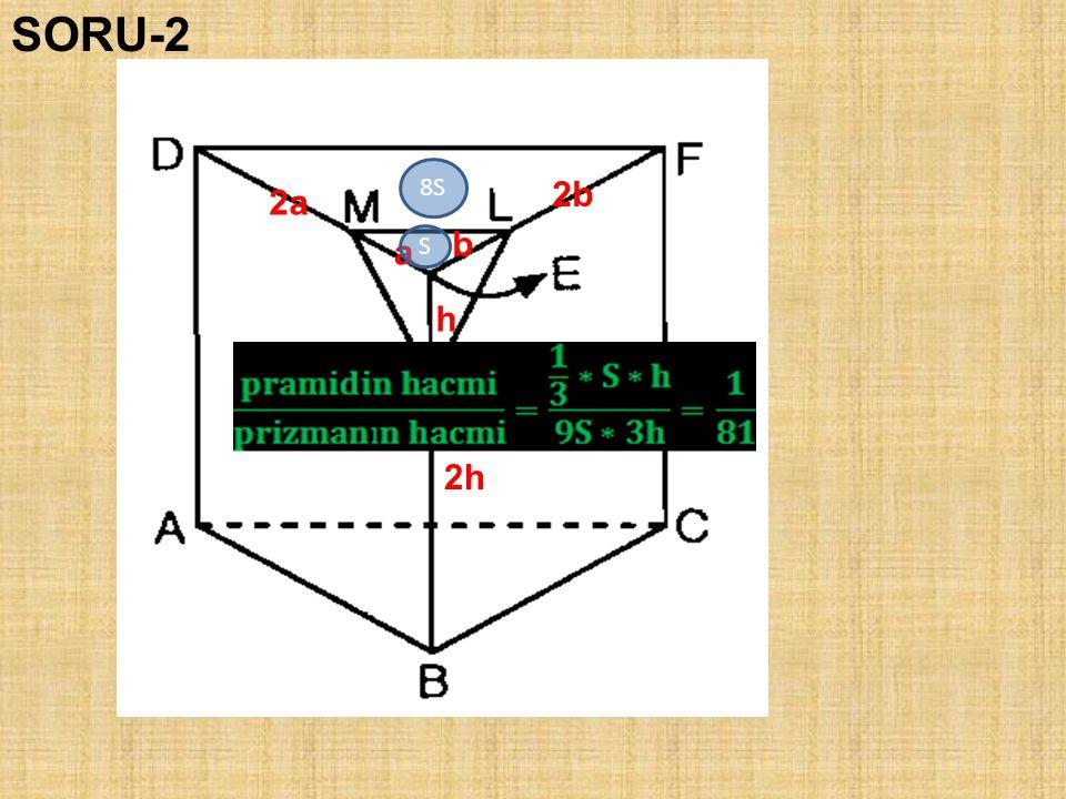 KARE DİK PİRAMİT Tabanı kare olan piramitlere kare dik piramit denir. A C B T D H h a y