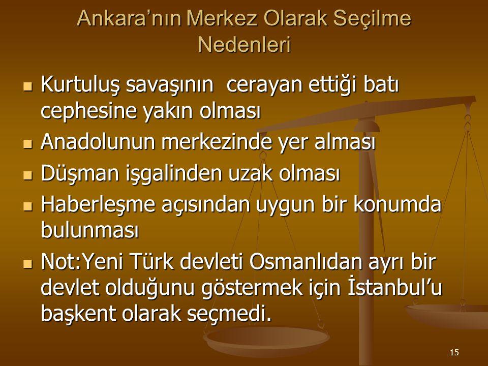 14 ANKARA'NIN BAŞKENT OLMASI Temsil heyeti 27 Aralık 1919 da Ankara'ya gelmişti Temsil heyeti 27 Aralık 1919 da Ankara'ya gelmişti Mebusan Meclisinim