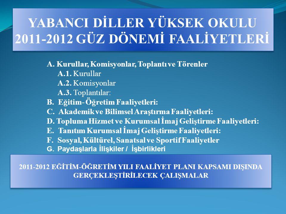 YABANCI DİLLER YÜKSEK OKULU 2011-2012 GÜZ DÖNEMİ FAALİYETLERİ A.