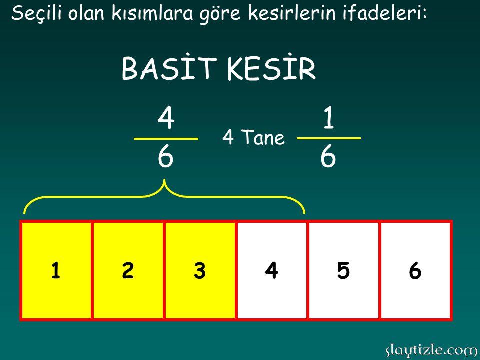 123456 Seçili olan kısımlara göre kesirlerin ifadeleri: 3 6 1 6 3 Tane BASİT KESİR