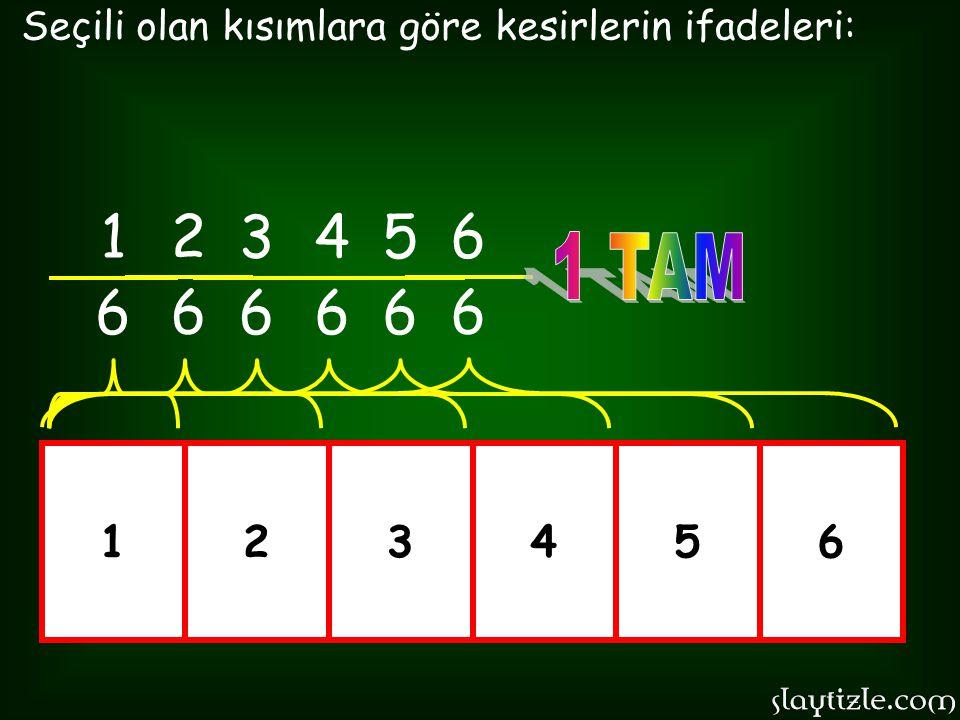123456 Bu parçalardan kesirler yani pay ve paydalar oluşur. 1 6 ( Seçili olan, sahip olunan kısım ) ( Tüm parçalar toplamı )