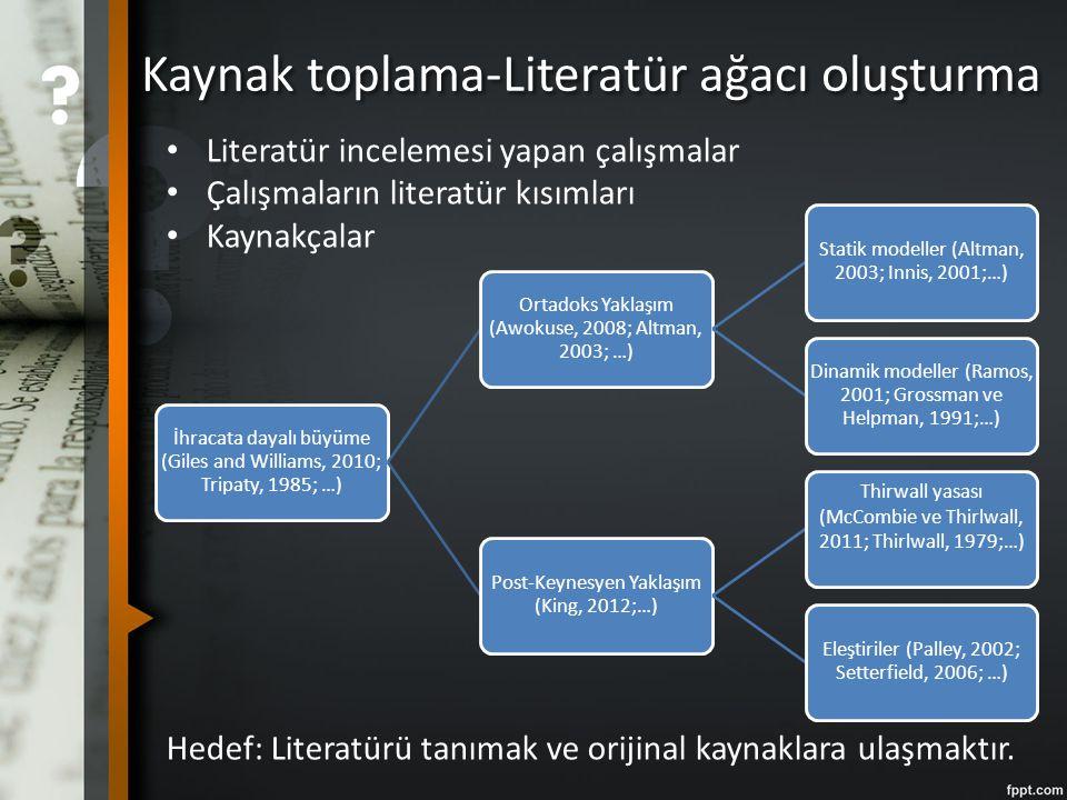 Kaynak toplama-Literatür ağacı oluşturma Literatür incelemesi yapan çalışmalar Çalışmaların literatür kısımları Kaynakçalar Hedef: Literatürü tanımak