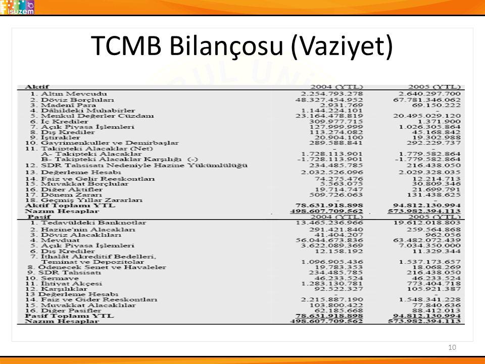 TCMB Bilançosu (Vaziyet) 10