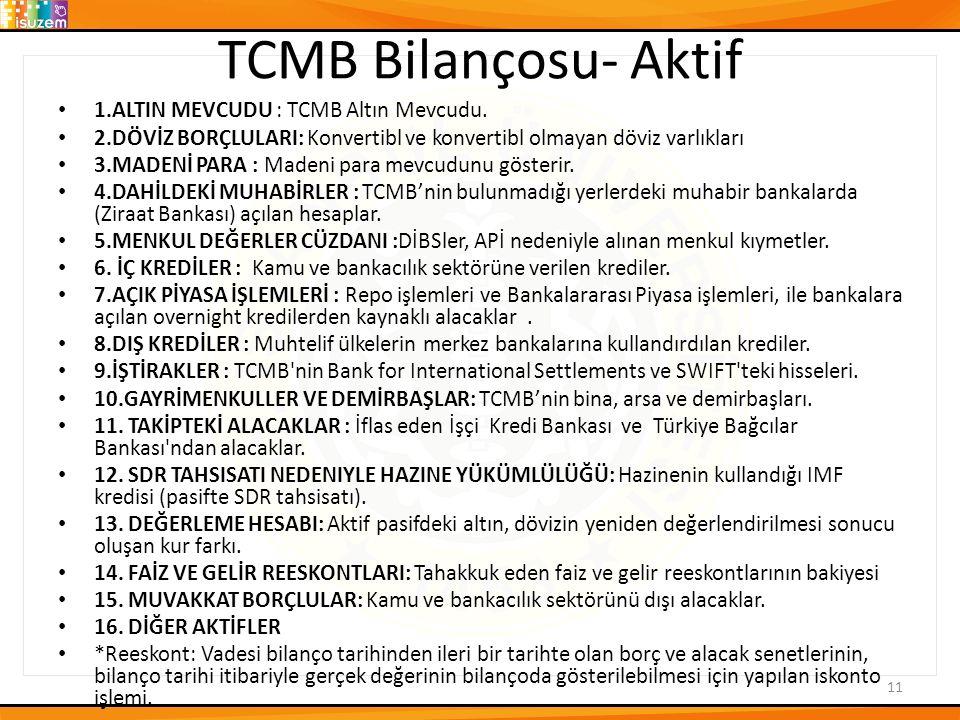 TCMB Bilançosu- Aktif 1.ALTIN MEVCUDU : TCMB Altın Mevcudu. 2.DÖVİZ BORÇLULARI: Konvertibl ve konvertibl olmayan döviz varlıkları 3.MADENİ PARA : Made