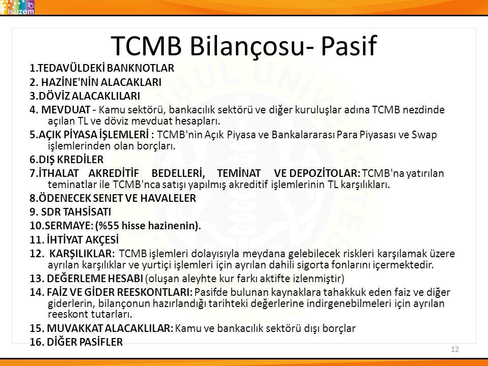 TCMB Bilançosu- Pasif 1.TEDAVÜLDEKİ BANKNOTLAR 2. HAZİNE'NİN ALACAKLARI 3.DÖVİZ ALACAKLILARI 4. MEVDUAT - Kamu sektörü, bankacılık sektörü ve diğer ku