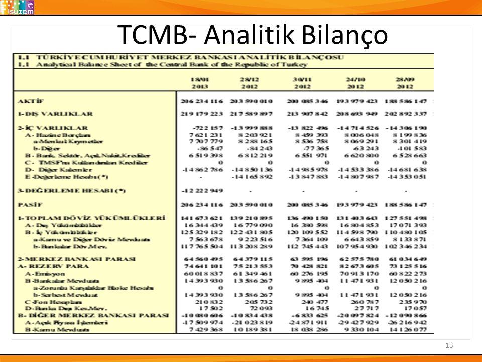 TCMB- Analitik Bilanço 13