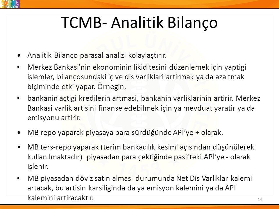 TCMB- Analitik Bilanço 14 Analitik Bilanço parasal analizi kolaylaştırır. Merkez Bankasi'nin ekonominin likiditesini düzenlemek için yaptigi islemler,