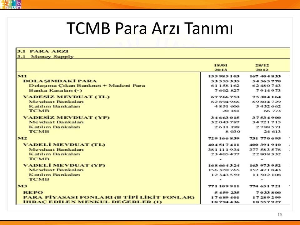 TCMB Para Arzı Tanımı 16