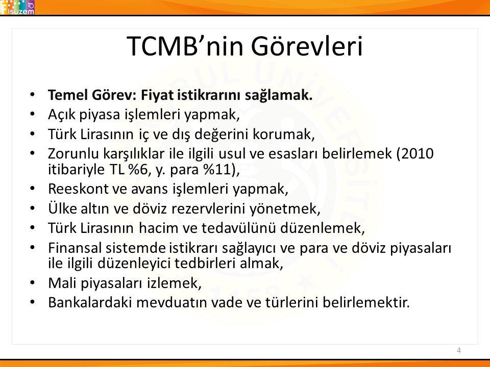 TCMB'nin Görevleri Temel Görev: Fiyat istikrarını sağlamak. Açık piyasa işlemleri yapmak, Türk Lirasının iç ve dış değerini korumak, Zorunlu karşılıkl