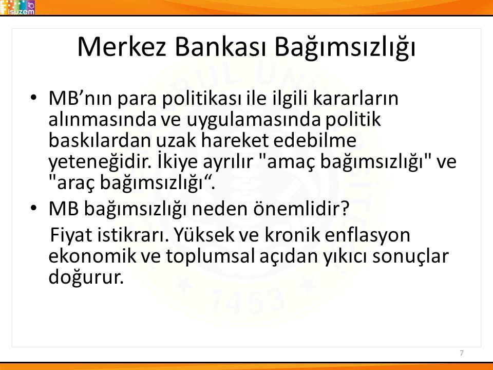 Merkez Bankası Bağımsızlığı Siyasiler fiyat istikrarı açısından tehtid midir .