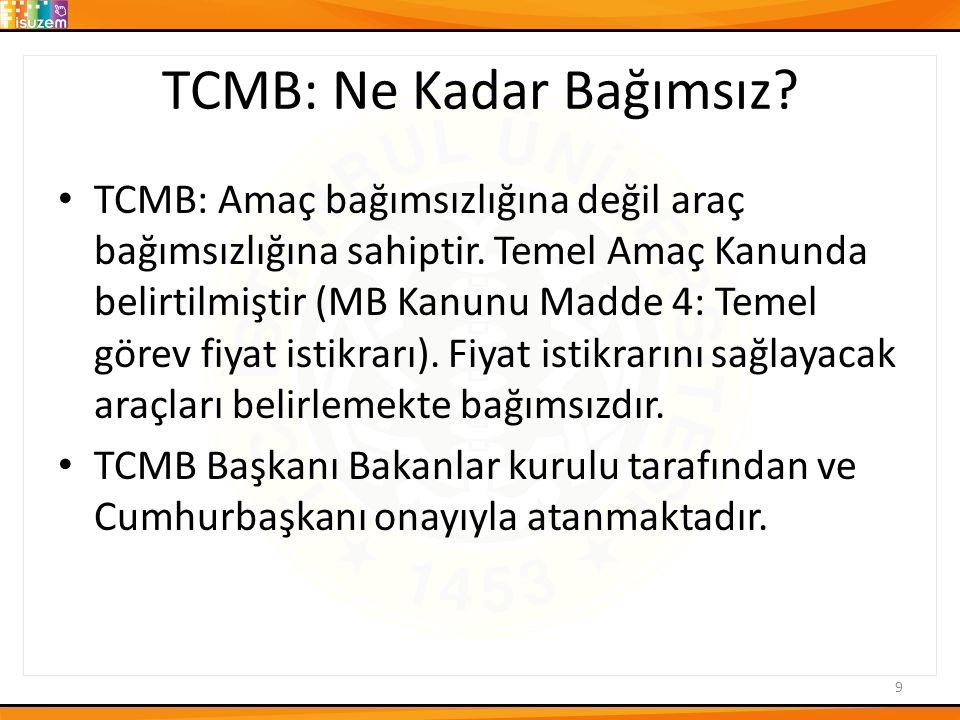 TCMB: Ne Kadar Bağımsız? TCMB: Amaç bağımsızlığına değil araç bağımsızlığına sahiptir. Temel Amaç Kanunda belirtilmiştir (MB Kanunu Madde 4: Temel gör