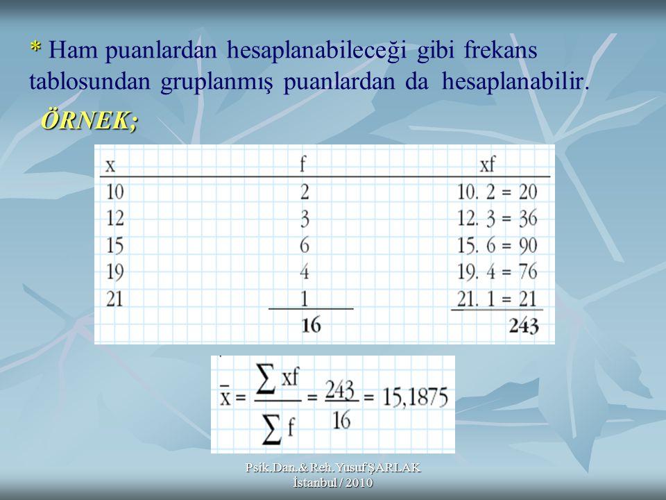 * * Ham puanlardan hesaplanabileceği gibi frekans tablosundan gruplanmış puanlardan da hesaplanabilir. ÖRNEK;