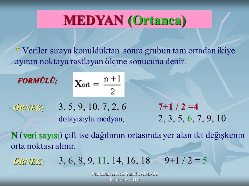 Psik.Dan.& Reh.Yusuf ŞARLAK İstanbul / 2010 * * Veriler sıraya konulduktan sonra grubun tam ortadan ikiye ayıran noktaya rastlayan ölçme sonucuna deni