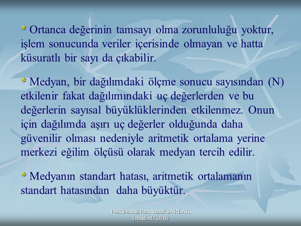 Psik.Dan.& Reh.Yusuf ŞARLAK İstanbul / 2010 * * * * Ortanca değerinin tamsayı olma zorunluluğu yoktur, işlem sonucunda veriler içerisinde olmayan ve h