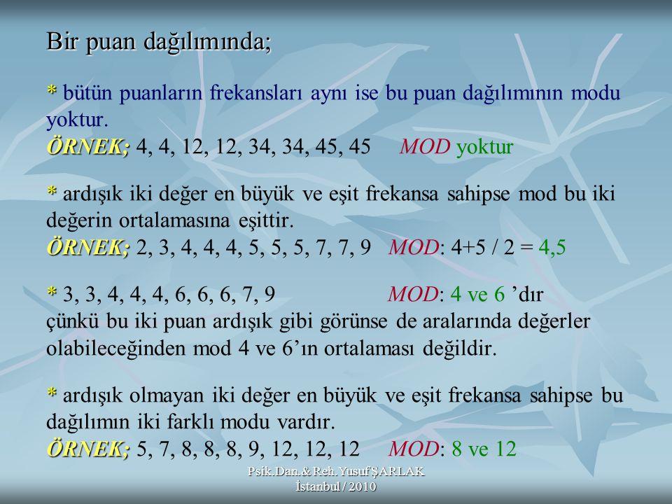 Psik.Dan.& Reh.Yusuf ŞARLAK İstanbul / 2010 Bir puan dağılımında; * ÖRNEK; * ÖRNEK; * * ÖRNEK; Bir puan dağılımında; * bütün puanların frekansları ayn