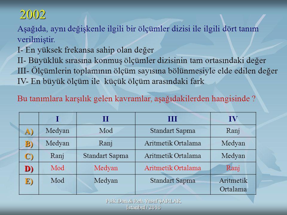 Psik.Dan.& Reh.Yusuf ŞARLAK İstanbul / 2010 IIIIIIIV A) MedyanModStandart SapmaRanj B) MedyanRanjAritmetik OrtalamaMedyan C) RanjStandart SapmaAritmet