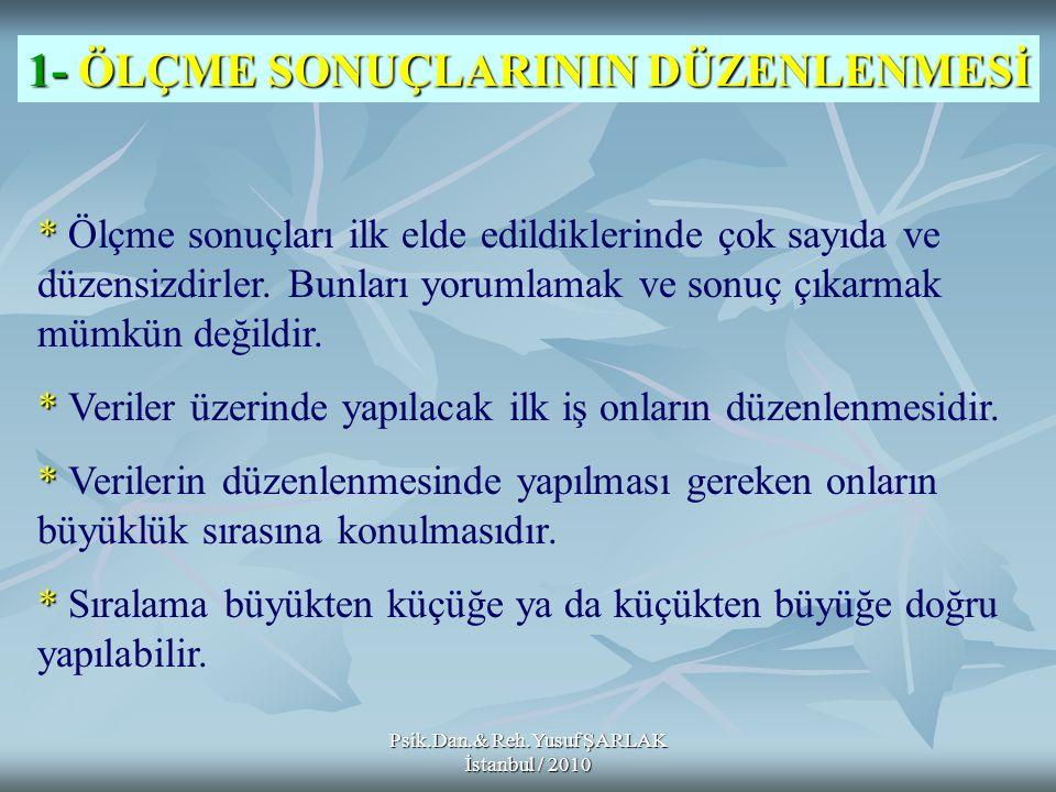 Psik.Dan.& Reh.Yusuf ŞARLAK İstanbul / 2010 1- ÖLÇME SONUÇLARININ DÜZENLENMESİ * * Ölçme sonuçları ilk elde edildiklerinde çok sayıda ve düzensizdirle