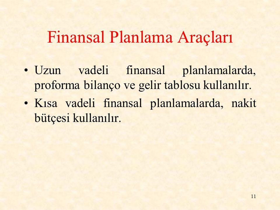 11 Finansal Planlama Araçları Uzun vadeli finansal planlamalarda, proforma bilanço ve gelir tablosu kullanılır.