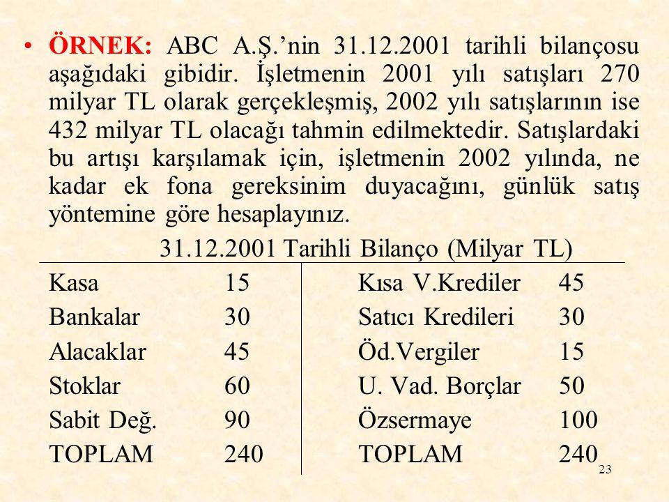 23 ÖRNEK: ABC A.Ş.'nin 31.12.2001 tarihli bilançosu aşağıdaki gibidir.
