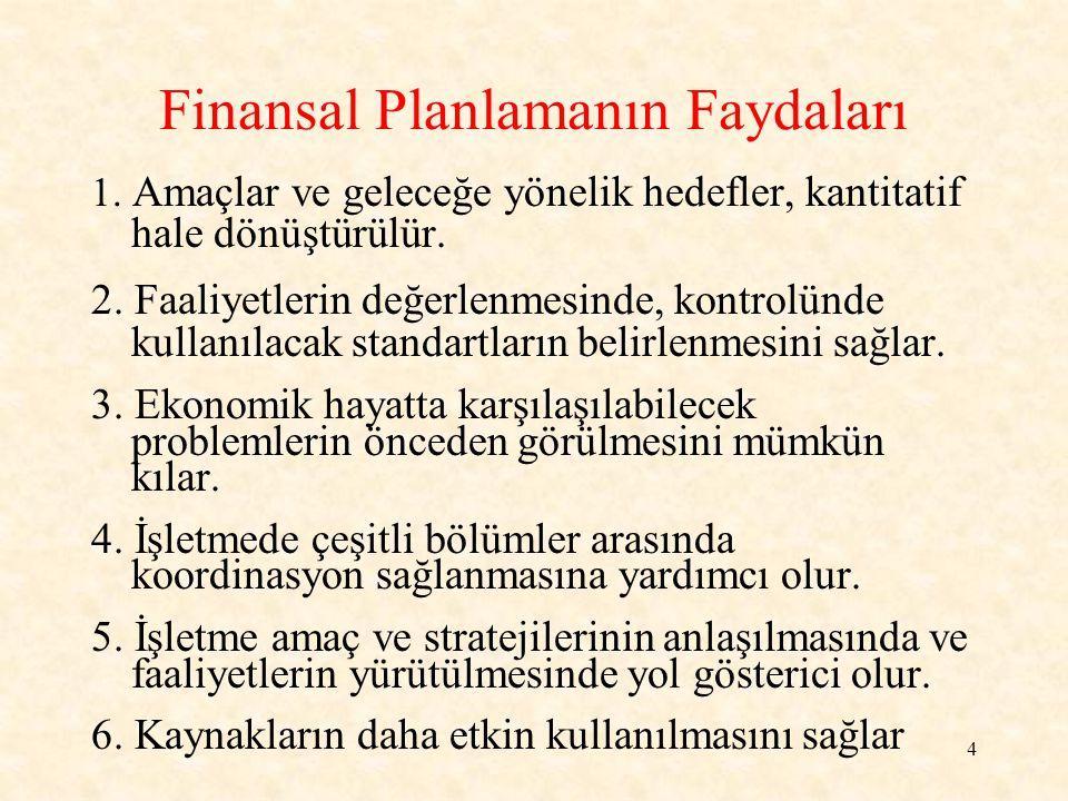 5 Finansal Planlama Yapılırken İşletmenin uzun dönemli amaç ve hedefleri İşletmenin mevcut finansal yapısı Üretilen mamullerin özellikleri Üretilen ürünlerin pazarlanabilirliği İşletmenin pazarlık gücü vb.